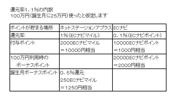 f:id:nenkin-mile:20180415104925p:plain